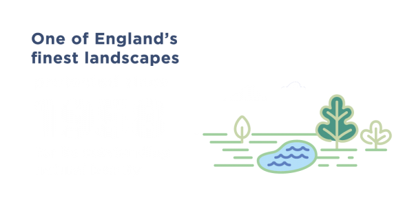 One of England's finest landscapes, protected since 1958 for its outstanding natural beauty